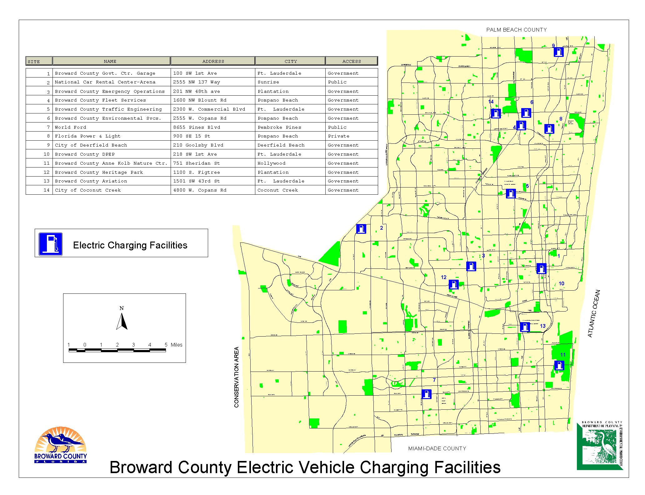 Ev Ready Broward Evs Car Alarm Wiring Diagram 2 What Are The Benefits Of Evrb
